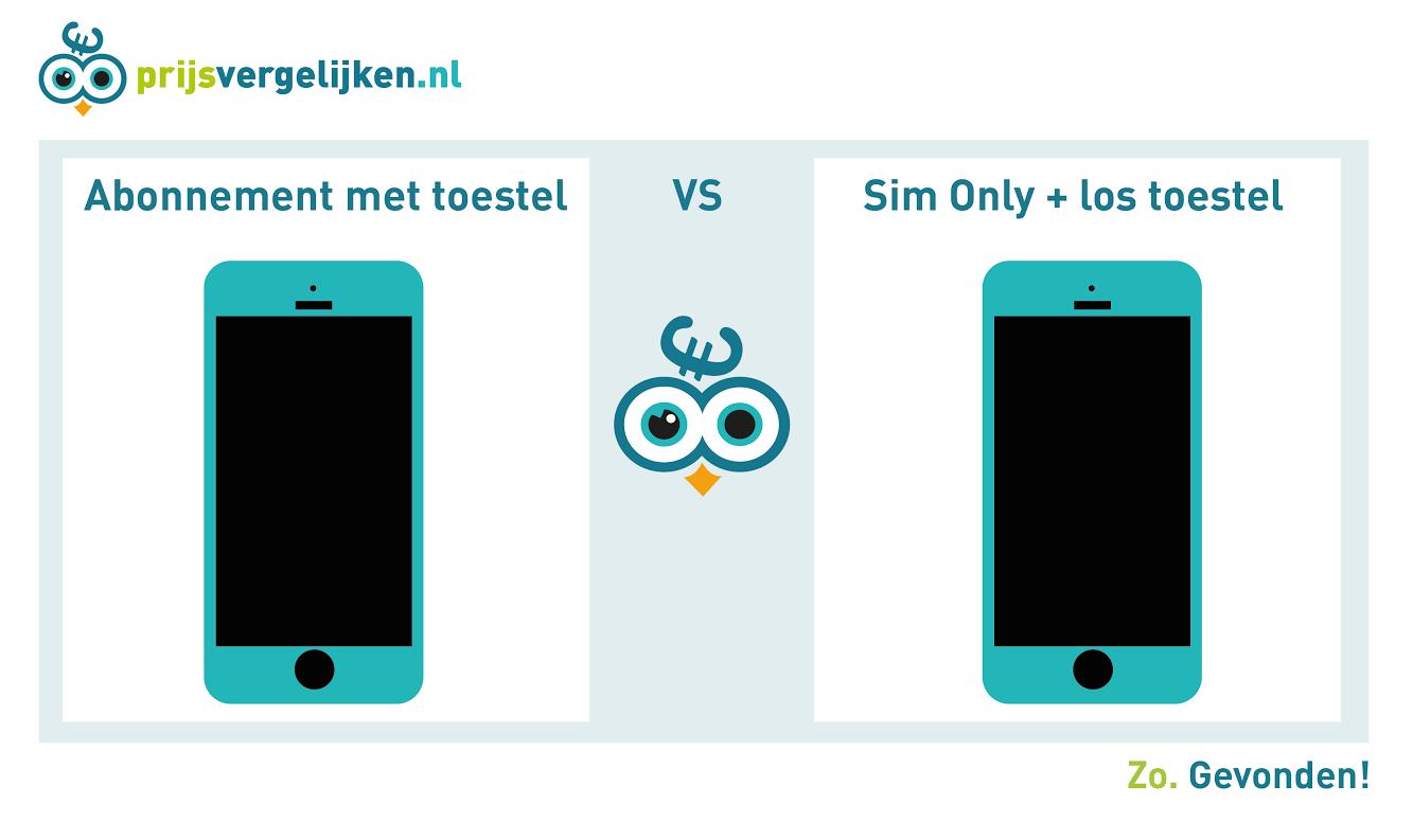 Smartphone abonnement met toestel vs Sim Only + los toestel
