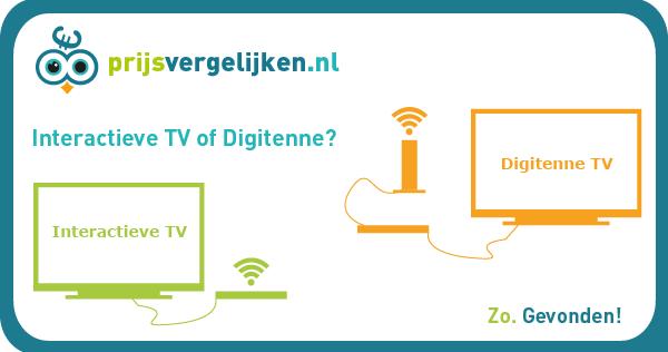 Interactieve tv versus digitenne tv