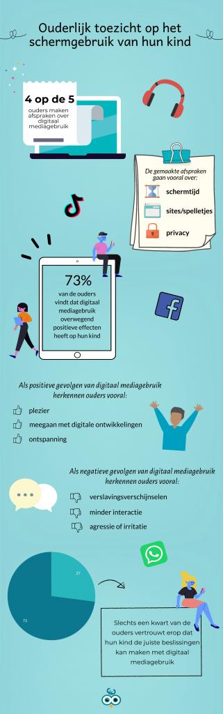 infographic schermgebruik kind