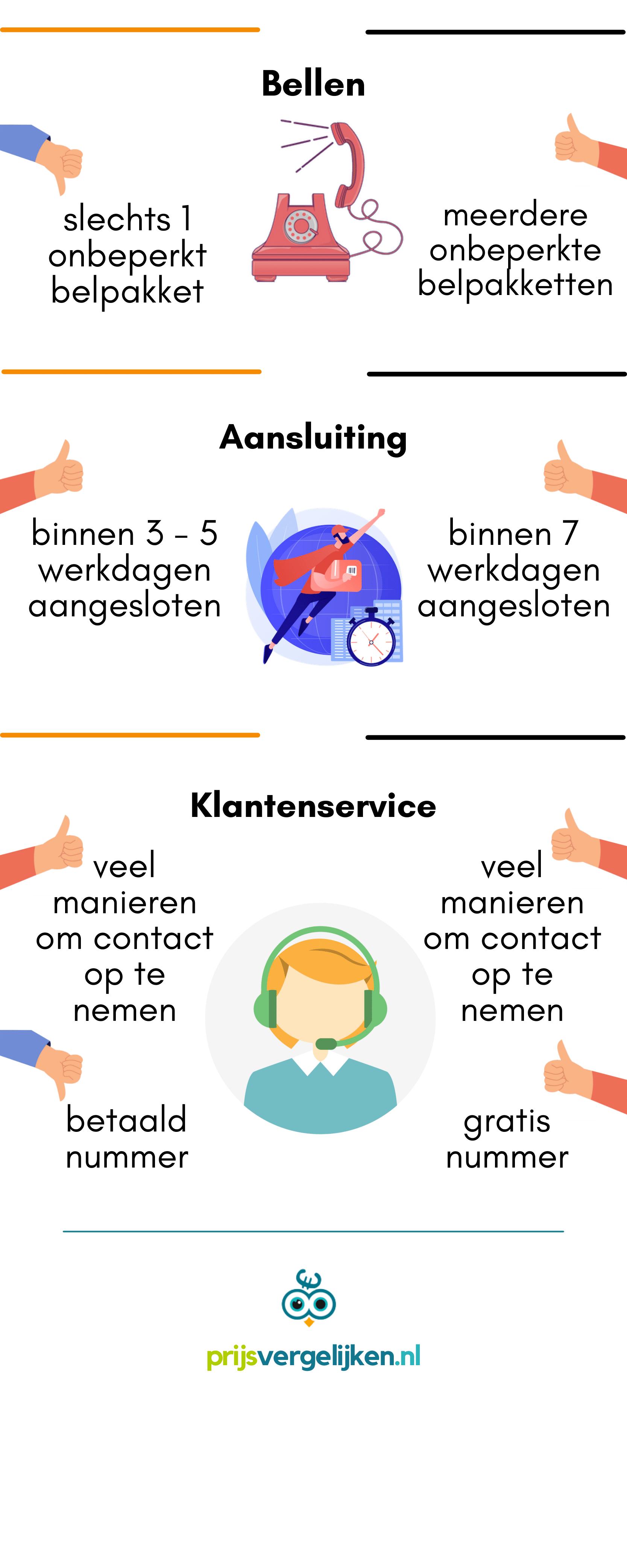 ziggo vs kpn infographic2